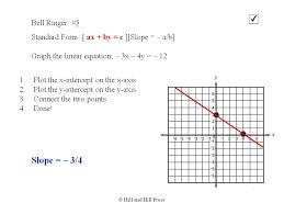 standard form of a linear equation worksheet graphing linear equations in standard form you