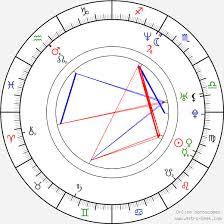 Todd Chart Todd Eldredge Birth Chart Horoscope Date Of Birth Astro