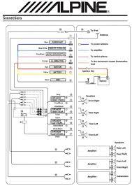 sony cdx gt35u wiring diagram wiring library sony cdx m610 wiring harness diagram product wiring diagrams u2022 boat stereo system wiring diagram