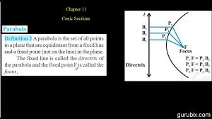 hindi definition of parabola conic sections ch 11 cbse class 11th math you