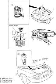 1999 miata fuse diagram 1999 trailer wiring diagram for auto mazda miata fuel pump relay