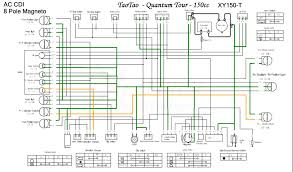 ice bear scooter wiring diagram just another wiring diagram blog • ice bear wiring diagram wiring diagrams rh 8 6 6 jennifer retzke de ice bear scooter wiring diagram ignito ice bear scooter wiring diagram