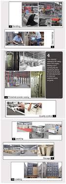 Kitchen Cabinets Flat Pack Steel Metal Kitchen Cupboardflat Pack Kitchen Cabinetmodular