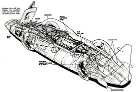 bluebird proteus cutaway drawings pit and air brakes open