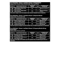 Toyota Workshop Manuals > Corolla CE Sedan L4-1.8L (1ZZ-FE) (2002 ...