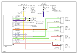 saturn stereo wiring complete wiring diagrams \u2022 2007 Saturn Ion Engine Diagram at Saturn Ion 2007 Stereo Wiring Diagram