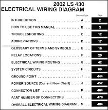 2002 lexus ls 430 wiring diagram manual original by uzdeloli on 2002 lexus ls 430 wiring diagram manual original lexus