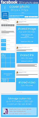 best picture size for facebook infographic essential facebook photo size dimensions 2014