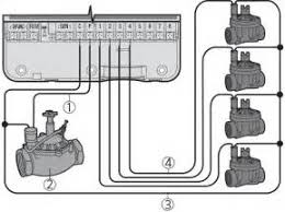 valve hunter sprinkler system wiring diagram images hunter hunter sprinkler wiring diagram wiring diagram for