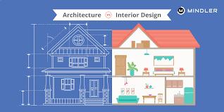 Interior Design Entrance Exam 2019 Architecture Vs Interior Design What Are The Major