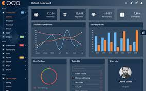 Coda Angular 7 Admin Dashboard Ui Kit