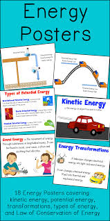 Kinetic Energy Video Energy Poster And Interactive Notebook Inb Set Physics School