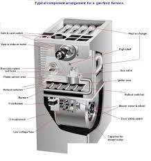 trane m series air handler. i have a trane model air handler twe040e13fb, noticed the m series