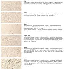 Stucco Textures - Exterior stucco finishes