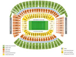 Firstenergy Stadium Concert Seating Chart Stadium Seat Flow Charts