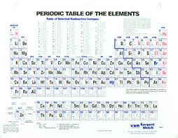 fancy sargent welch periodic table f57 on modern home decor inspirations with sargent welch periodic table