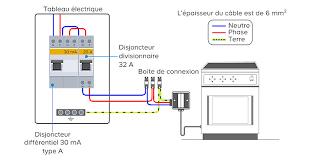 Choisir Une Installation électrique Pour La Cuisine Castorama