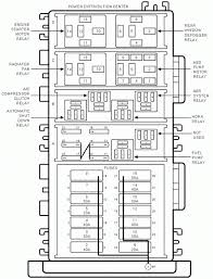 2006 jeep wrangler fuse box diy enthusiasts wiring diagrams \u2022 2008 jeep jk fuse box diagram 2008 jeep wrangler fuse diagram example electrical wiring diagram u2022 rh cranejapan co 2016 jeep wrangler fuse box 2006 jeep wrangler fuse box location