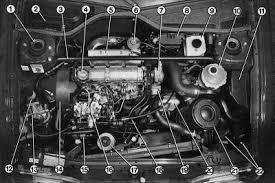 renault engine diagram wiring diagram list renault engine diagram 1 9 l diesel engine diagrams engine diagram renault k7m engine diagram