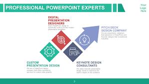 Slides Designs Powerpoint Design Service Slides Themes For Free Slidestore