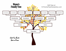 famiy tree 4 generation family tree template free to customize print