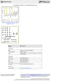 ford 6000 wiring diagram wiring diagram more ford 6000 wiring diagram wiring diagram ford 6000 visteon radio wiring diagrams ford 6000 wiring diagram