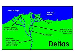 Deposition Definition Science Under Fontanacountryinn Com