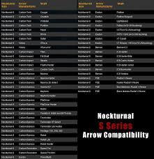 Carbon Tech Arrow Chart Nock Size Chart Bedowntowndaytona Com