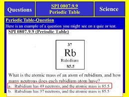 Notes Tennessee SPI Objective: Use the periodic table to determine ...