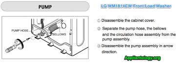 whirlpool wiring diagram for washers images diagram together lg front load washer wiring diagram