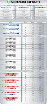 Iron Shaft Comparison Chart Nippon Shaft Realizing Pro Golfers Tour Dreams