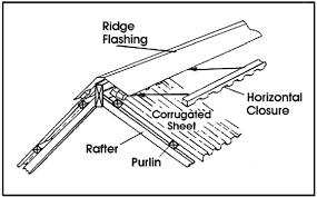 corrugated ridge detail