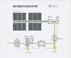 unique grid tie solar wiring diagram vignette electrical and