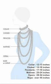 Necklace Length Reference I Know Its A Sizing Chart But I