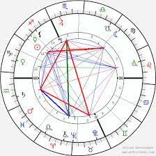 Mileva Marić Birth Chart Horoscope Date Of Birth Astro