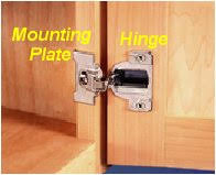 kitchen cabinet doors Available Hinges