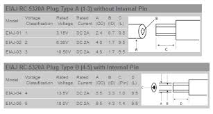 Coaxial Dc Power Plug Size Chart How Can I Tell The Size Of A Barrel Power Connector