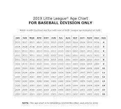 Bow Ridge Baseball Baseball Powered By Goalline Ca