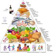 diabetic diet meal plans typefreediabetes com diabetic diet meal plan
