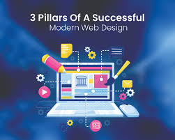 How To Build A Successful Web Design Business 3 Pillars Of A Successful Modern Web Design Grace Themes