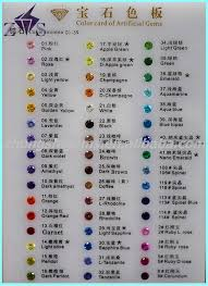 Valid Gemstone Pricing Chart Crystal Cleansing Chart