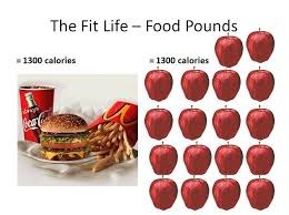 What Are Your 4 Pounds Made Of How To Understand Calorie