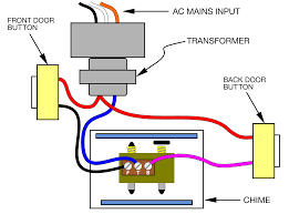 doorbell wiring circuit diagram wiring diagram wire doorbell transformer diagram at Doorbell Wiring Diagram Transformer