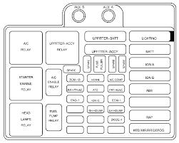 2000 astro fuse diagram bookmark about wiring diagram • chevrolet astro 2000 fuse box diagram carknowledge electrical fuse diagram fuse panel diagram
