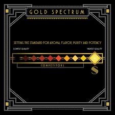 Color Spectrum Speakeasy710