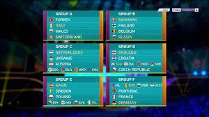 قرعة يورو 2020: ألمانيا وفرنسا والبرتغال في مجموعة الموت