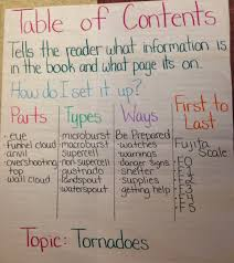 Table Of Contents Chart Reading Royalty Table Of Contents Structure Part I