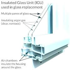 glass pane replacement replace double pane glass in door glass pane replacement double pane window repair