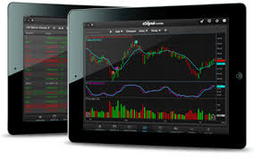 Esignal Live Charts Review Esignal Mobile Application For Ipad Review