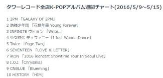 Tower Records Chart Tower Records Japan K Pop Album Weekly Chart For May 09 15th